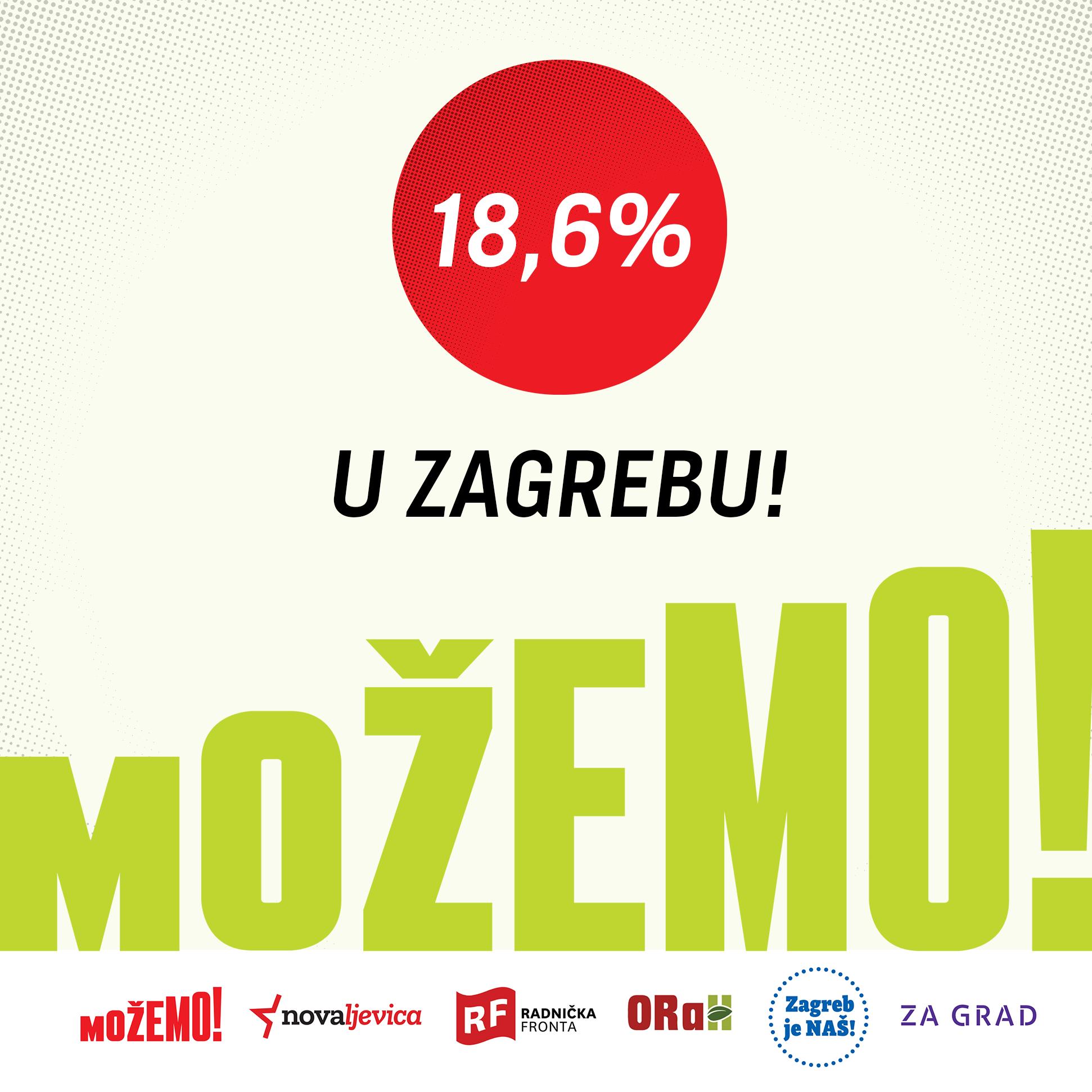 U Zagrebu smo na ovim izborima postali treća politička snaga